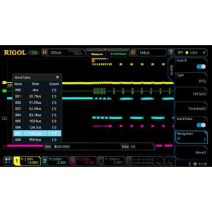 Software Option RIGOL MSO/DS7000-AERO for Decoding MIL-STD-1553